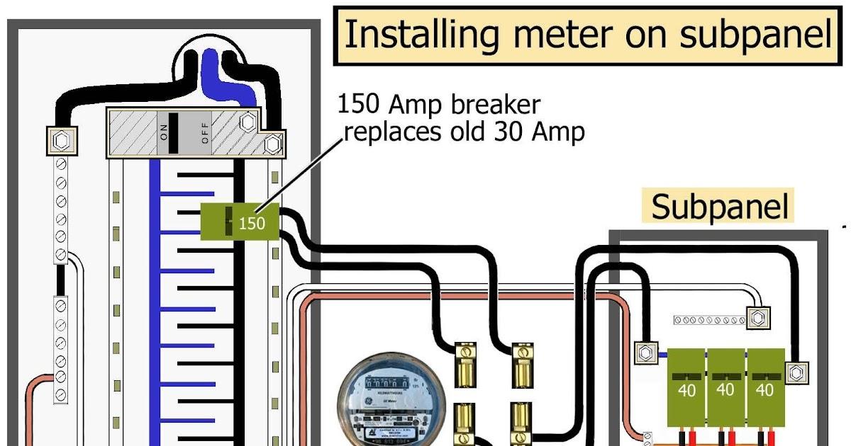 Meter Box Wiring Diagram Switch To