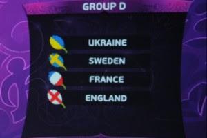 Со всеми соперниками в группе Украина в своей истории уже встречалась