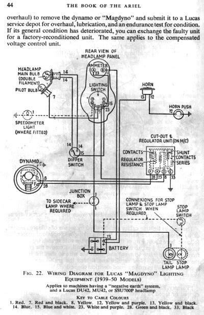 Chinese Atv Loncin Lifan Bmx Engine Diagram | Car Interior