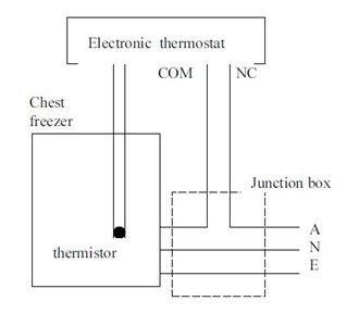 chest freezer wiring diagram image 9