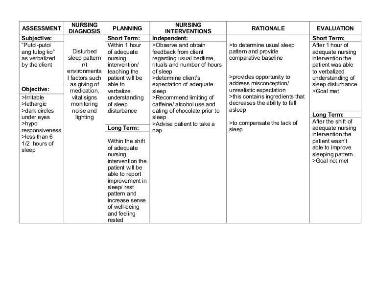 Copd Patient Nursing Care Plan - Hirup 0