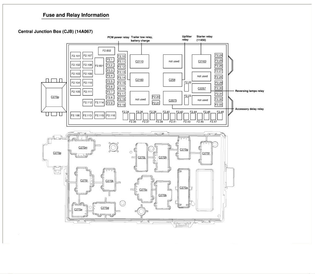 Diagram 2013 Ford F 150 Enginepartment Fuse Box Diagram Full Version Hd Quality Box Diagram 177449 Vincentescrive Fr