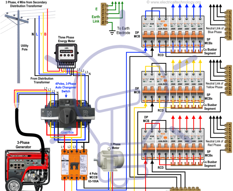Auto Transfer Switch Wire Diagram House