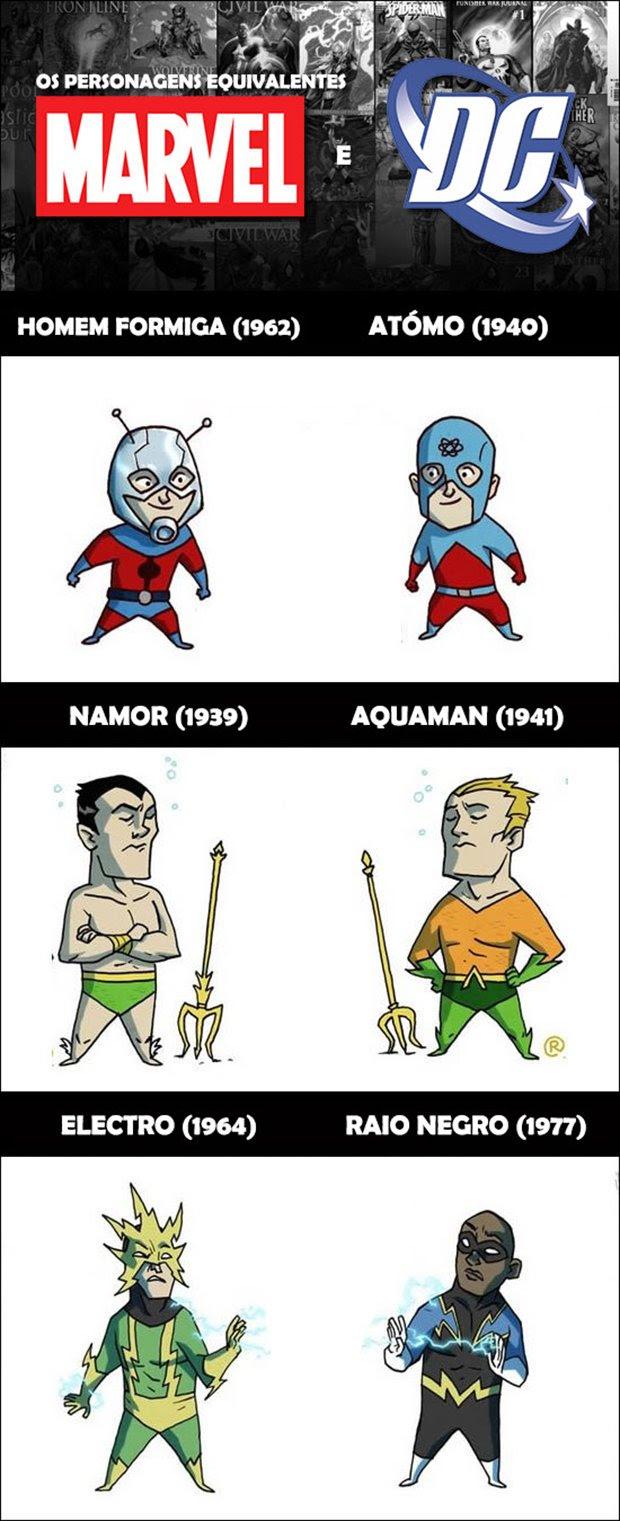 Personagens equivalentes entre Marvel e DC