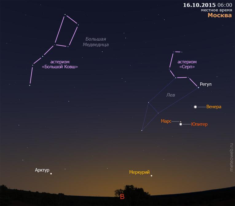 Венера, Марс, Юпитер и Меркурий на утреннем небе Москвы 16 октября 2015 г.