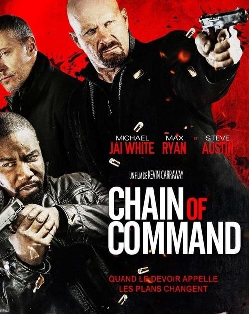 Chain Of Command Stream