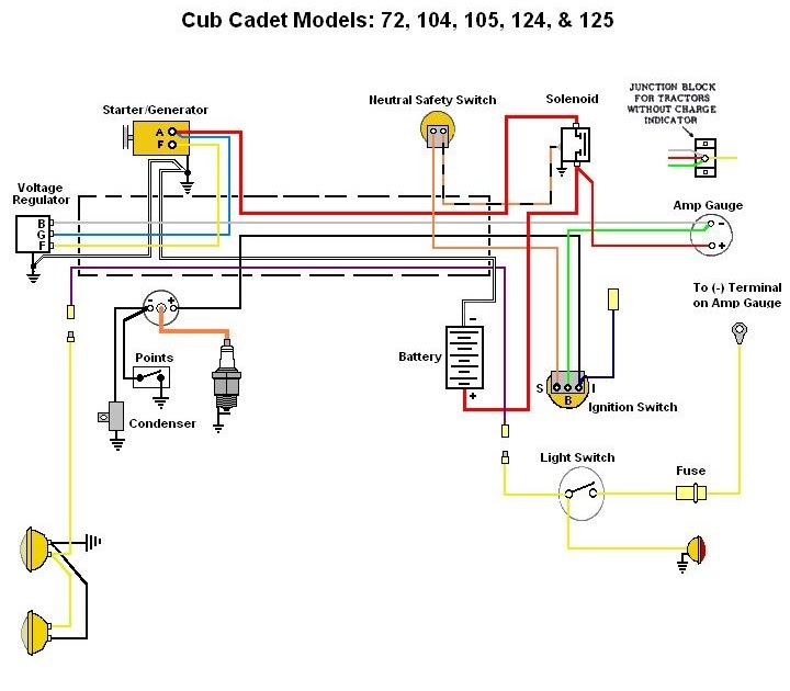Wiring Manual Pdf  124 Cub Cadet Wiring Diagram