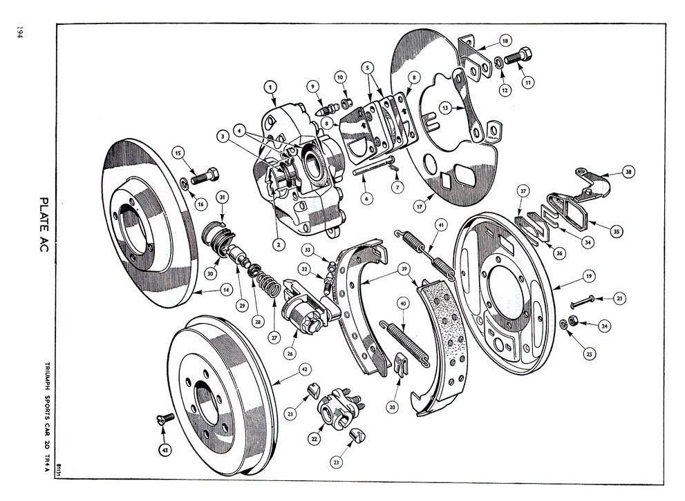 Revington Tr Tr4a Plate Ac Brake Unit Front Calipers