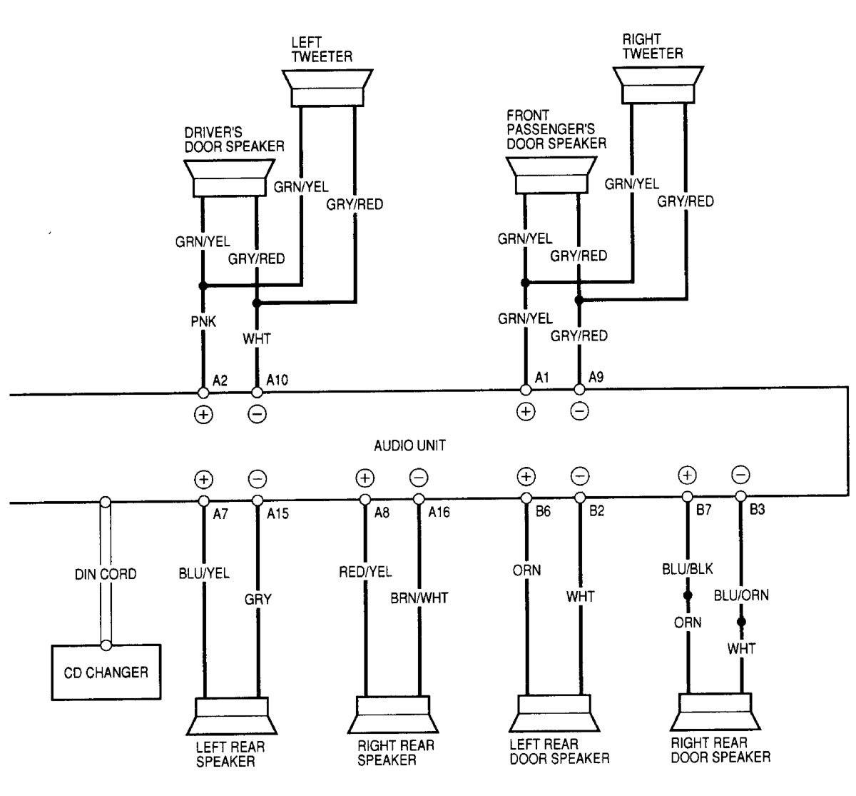 2001 Acura Radio Wiring Diagram