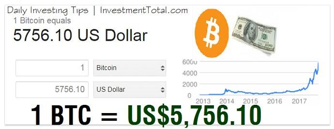0 1 btc az inr-hez konvertálja monero-t bitcoinba
