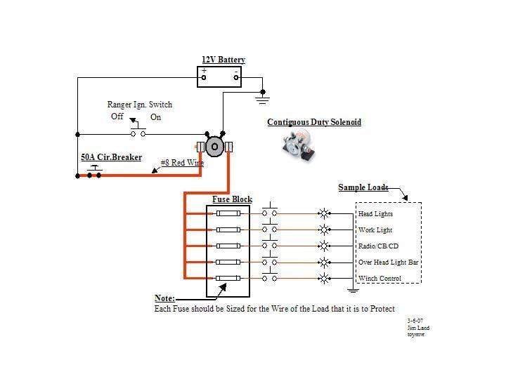 2011 Polaris Ranger Diesel Wiring Diagram Raynor Wiring Diagram Corollaa Yenpancane Jeanjaures37 Fr