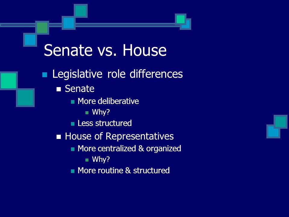 House Vs Senate Venn Diagram