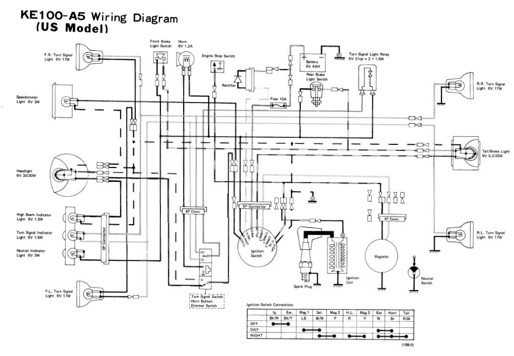 1975 Kawasaki Wiring Diagram Wiring Diagram Dedicated Dedicated Pasticceriagele It