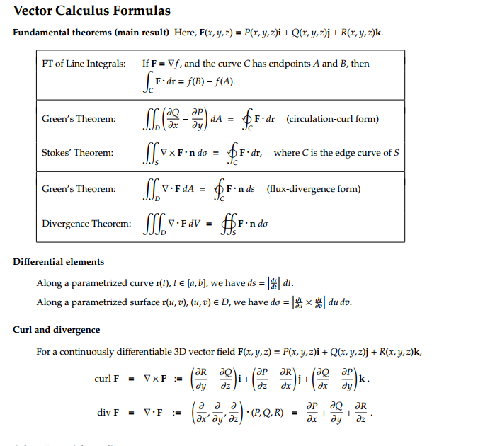 Fundamental Theorem Of Algebra Worksheet   worksheet