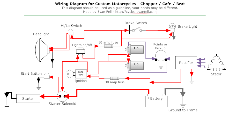 Wiring Diagram For Motorcycle