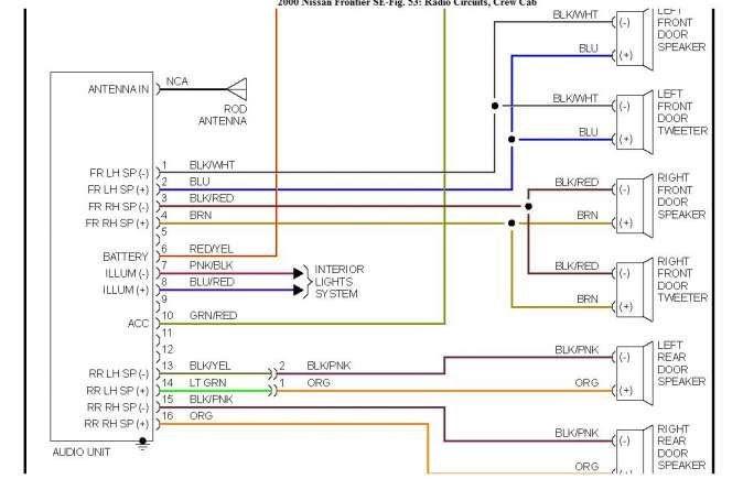 2006 Gmc Envoy Fuse Box Diagram | schematic and wiring diagram