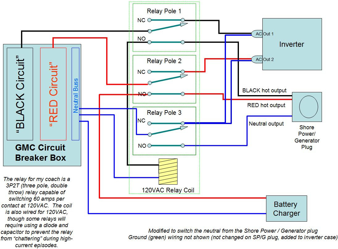 Relay And Power Inverter Wiring Diagram - 2011 Jetta Fuse Panel Diagram -  bosecar.tukune.jeanjaures37.frWiring Diagram Resource
