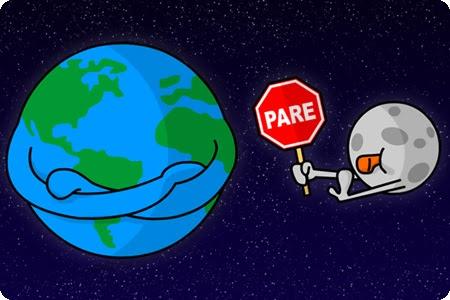 Para que lado gira o mundo?