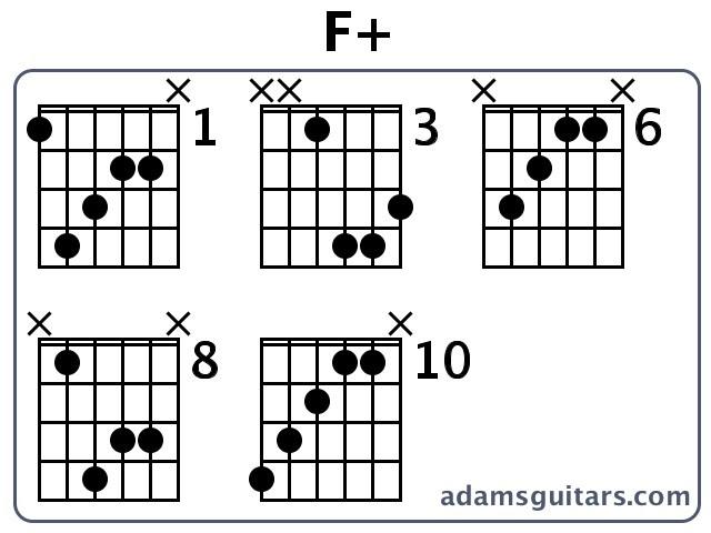 F+ Guitar Chords from adamsguitars.com