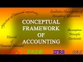 Conceptual Framework of Accounting or IFRS Framework