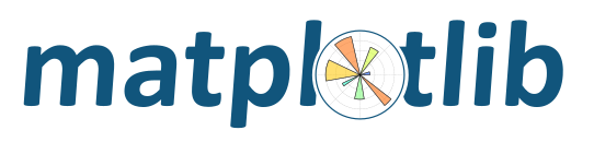 Easiest way to create Plots and Charts in Python | Matplotlib for Datascience and Machine Learning