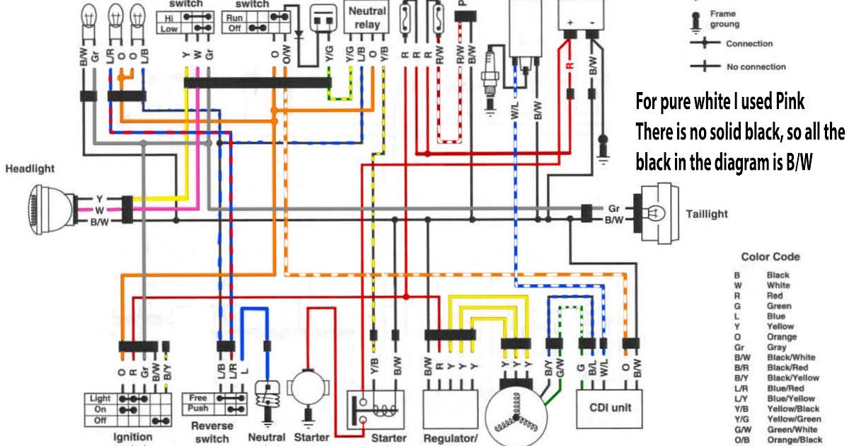 Diagram Suzuki King Quad 500 Wiring Diagram Full Version Hd Quality Wiring Diagram Sitexreif Dolcialchimie It