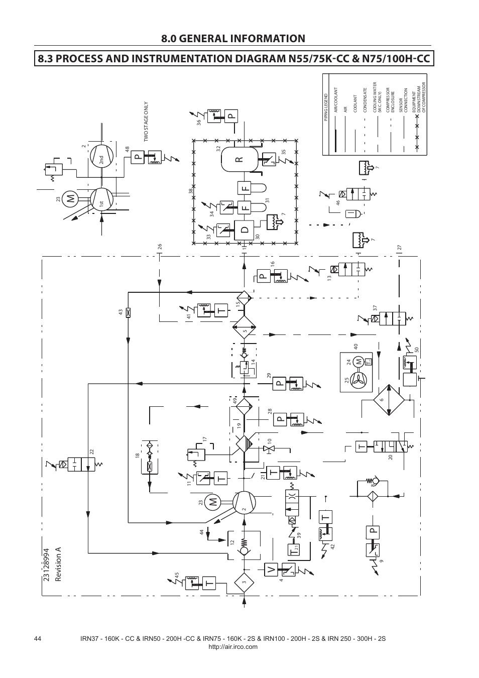 Ingersoll Rand Wiring Diagram