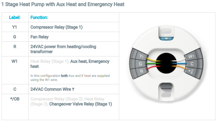 Heat Pump Nest E Wiring Diagram