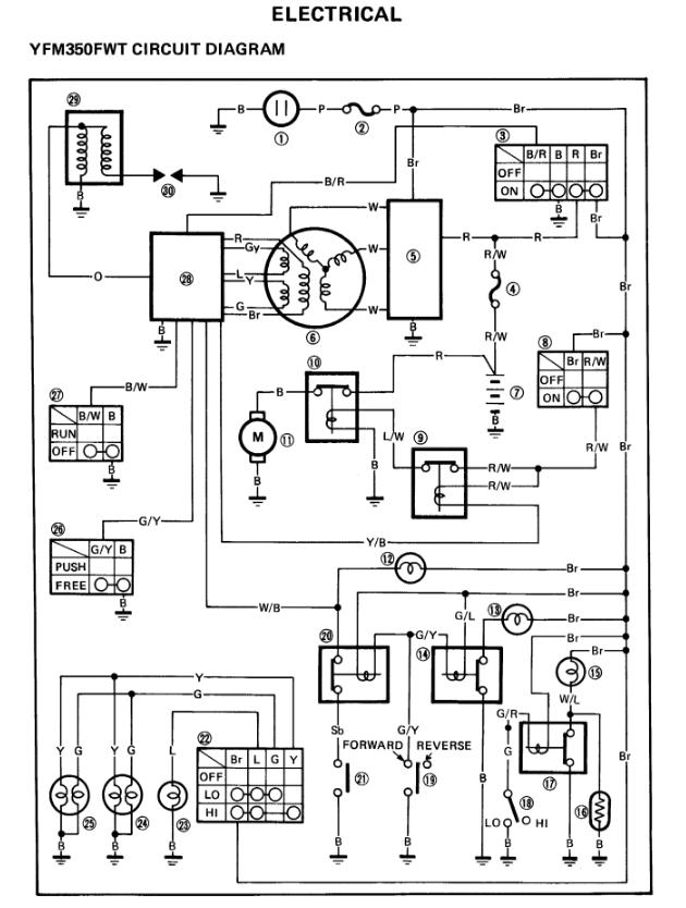 Diagram Only 86 Atv Yamaha 250 Moto Four Wiring Diagram Full Version Hd Quality Wiring Diagram Stupiddiagrams Unicefflaubert Fr
