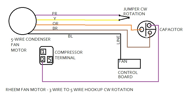 Split Ac Fan Motor Wiring Diagram from lh5.googleusercontent.com