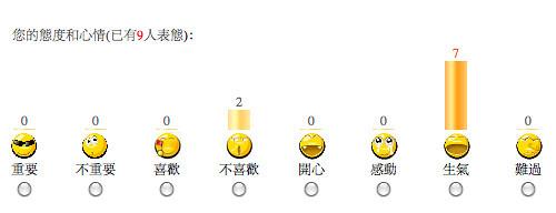廿四味:艾未未是個什麼東西 的读者表态 Screen shot 2011-04-18 at 12.10.26 PM