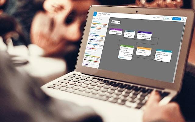 LogMeIn renueva GoToConnect para respaldar el cambio al trabajo flexible