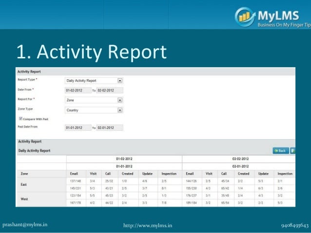 Daily Sales Activity Report Format Excel | Daily Planner