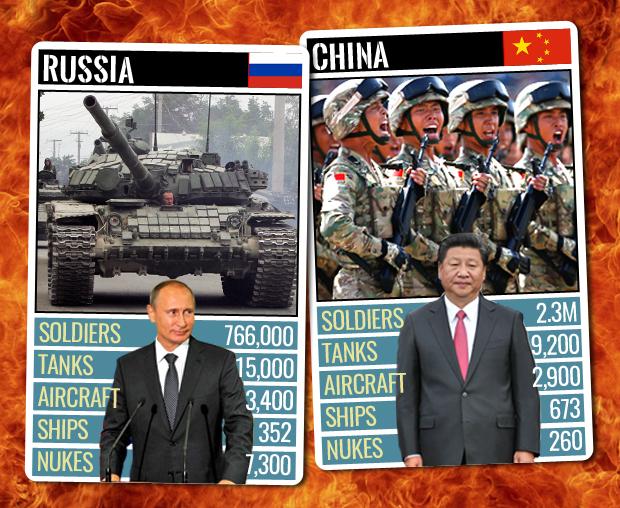 Αποτέλεσμα εικόνας για RUSSIA CHINA PREPARE FOR WW3