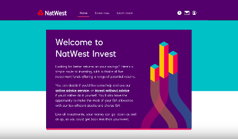 Welcome to Natwest Invest