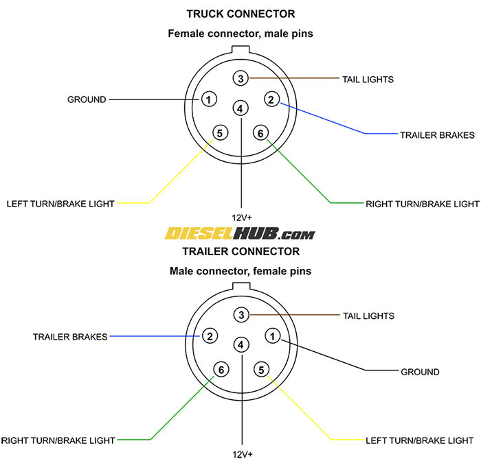 Caravan Towing Plug Wiring Diagram
