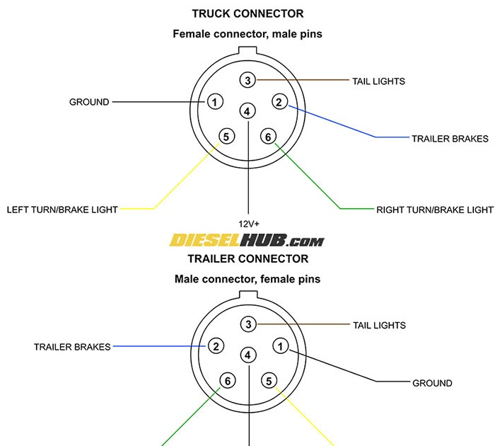 Wiring Diagram For Six Pin Trailer Plug