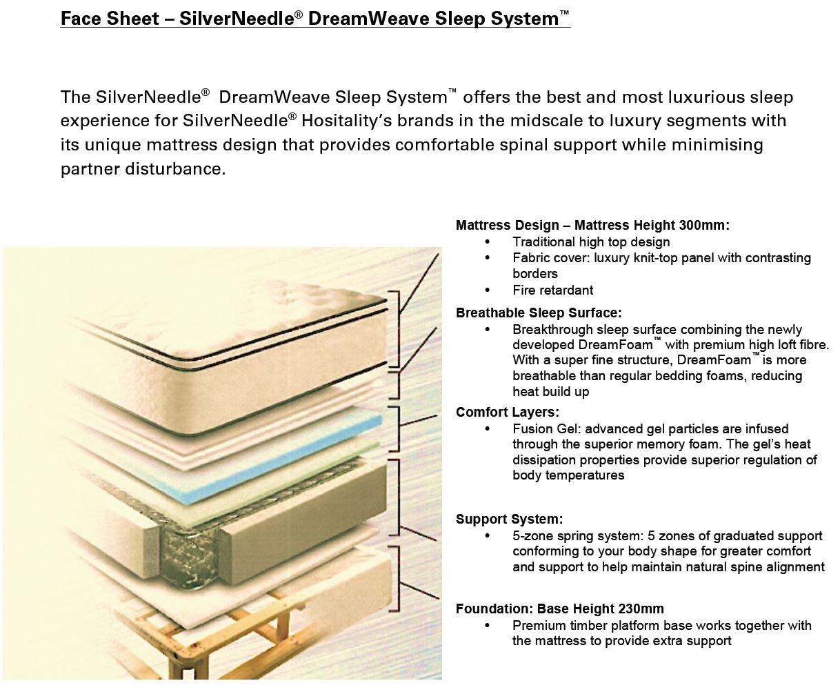 SilverNeedle DreamWeave Sleep System