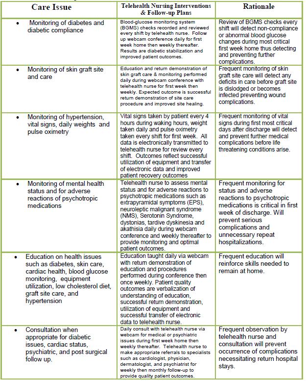 Nanda Nursing Diagnosis For Copd | MedicineBTG.com