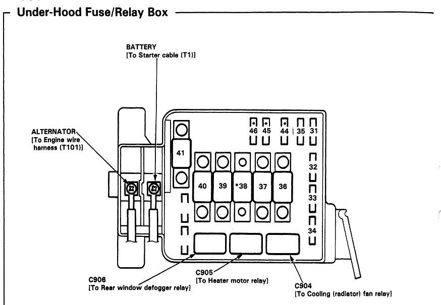94 honda civic fuse panel diagram 29 95 civic fuse box diagram wiring diagram list  civic fuse box diagram wiring diagram