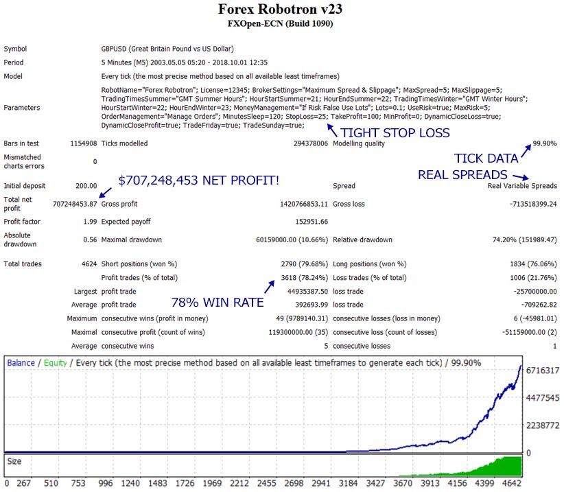 forex robotron v1.6