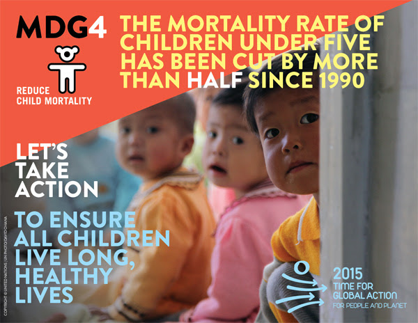 MDG 4 Infographic