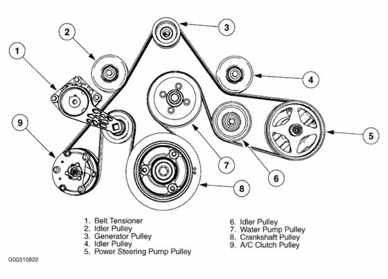 Engine Pulley Diagram