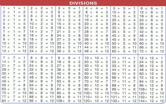 Tj math division chart - Table de multiplication chronometre ...
