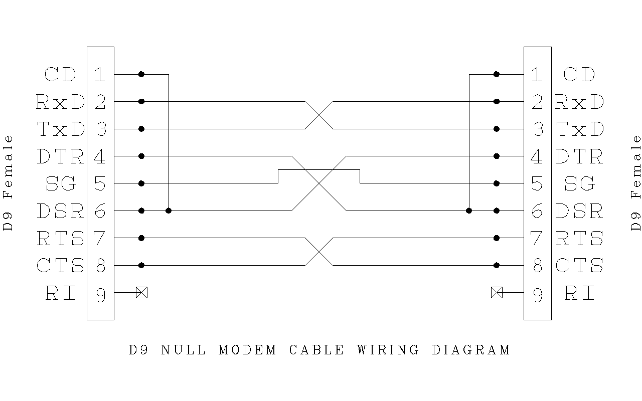 Spike Ghostbusters Pro Serial Connect Problem And Additions To The Sg Wiring Diagram Bildergebnis Fr Nullmodem Cable Seriell