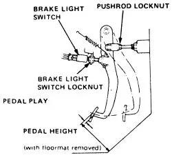 Wiring Manual Pdf 2004 Honda Crv Fuse Box Diagram