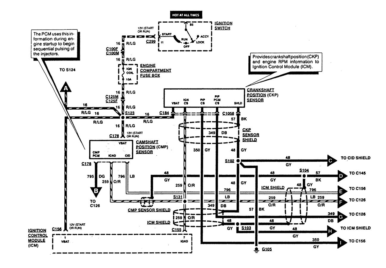 Diagram 1995 Ford Taurus Sho Wiring Diagram Full Version Hd Quality Wiring Diagram Nichediagram Eventiinabruzzo It