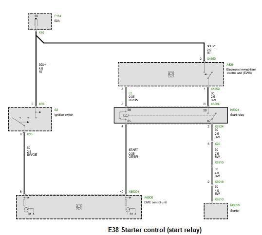 2000 Bmw 528i Starter Wiring Diagram Wiring Diagram Local2 Local2 Maceratadoc It
