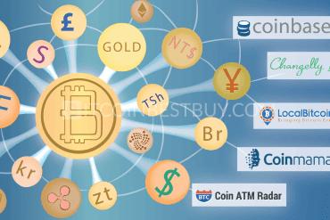 bitcoin btc online