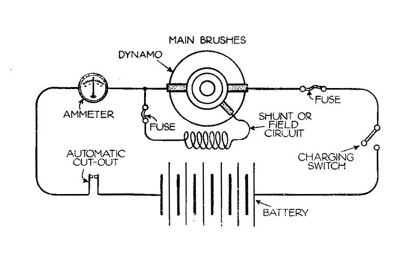 93 Mustang Alternator Wiring Diagram